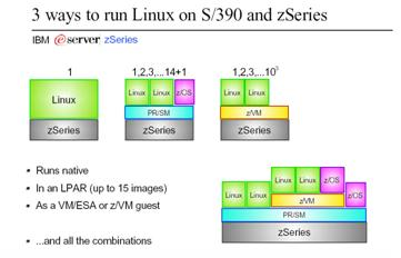 3 ways to run linux on s/390